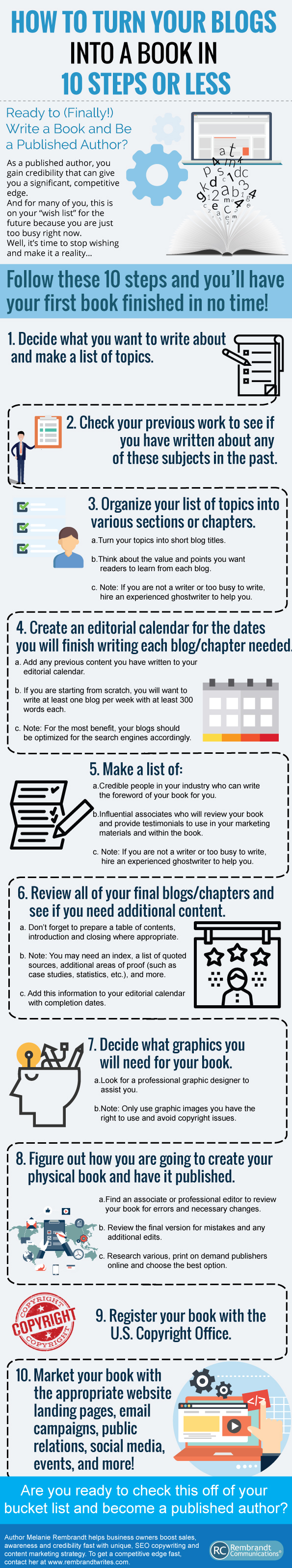How to Turn Blogs Into Books by Melanie Rembrandt